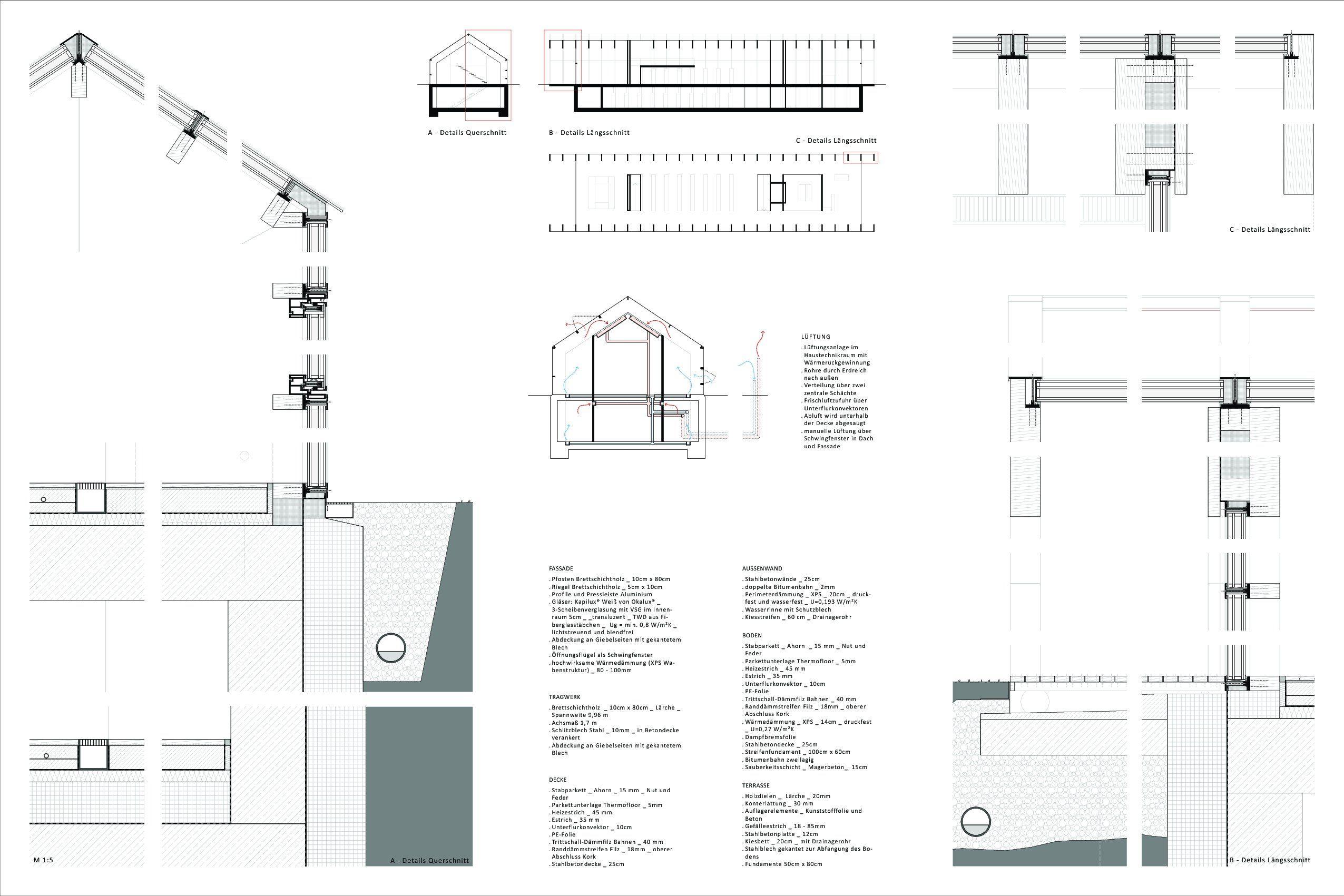 Schwingfenster detail  M 1:5 a - details Querschnitt B - details Längsschnitt c - details ...